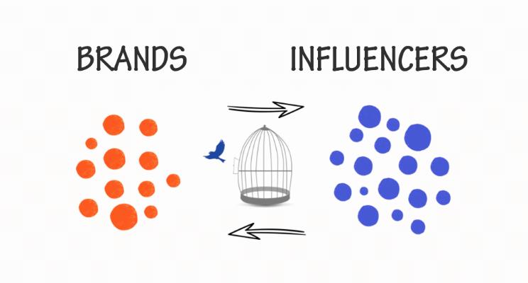 brands-influencers