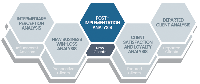 Chatham Partners Post-Implementation Analysis