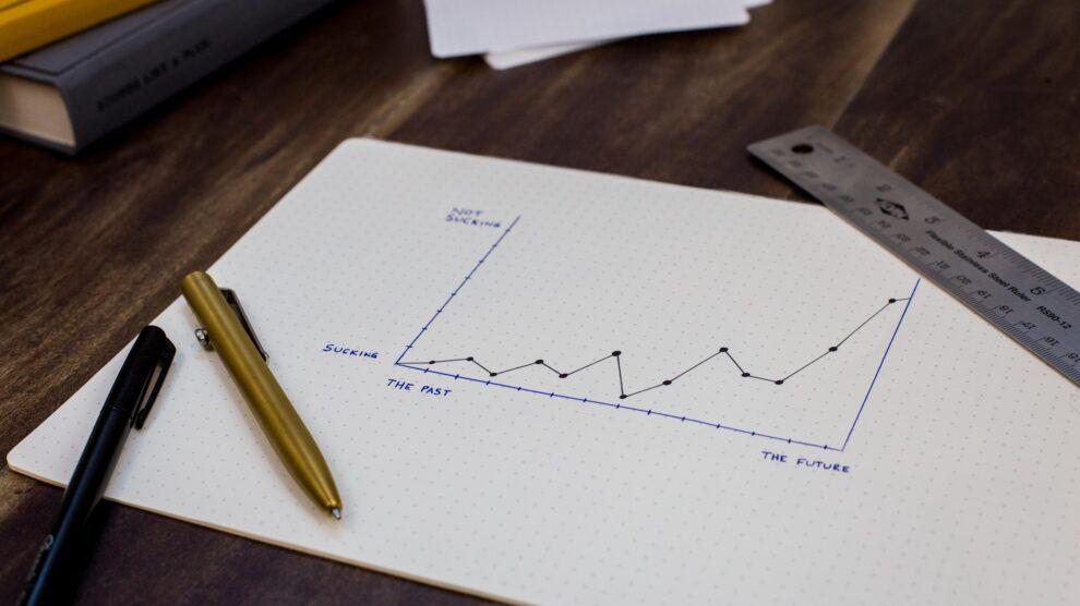 Strategic Productivity