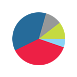 publishing lead tracking