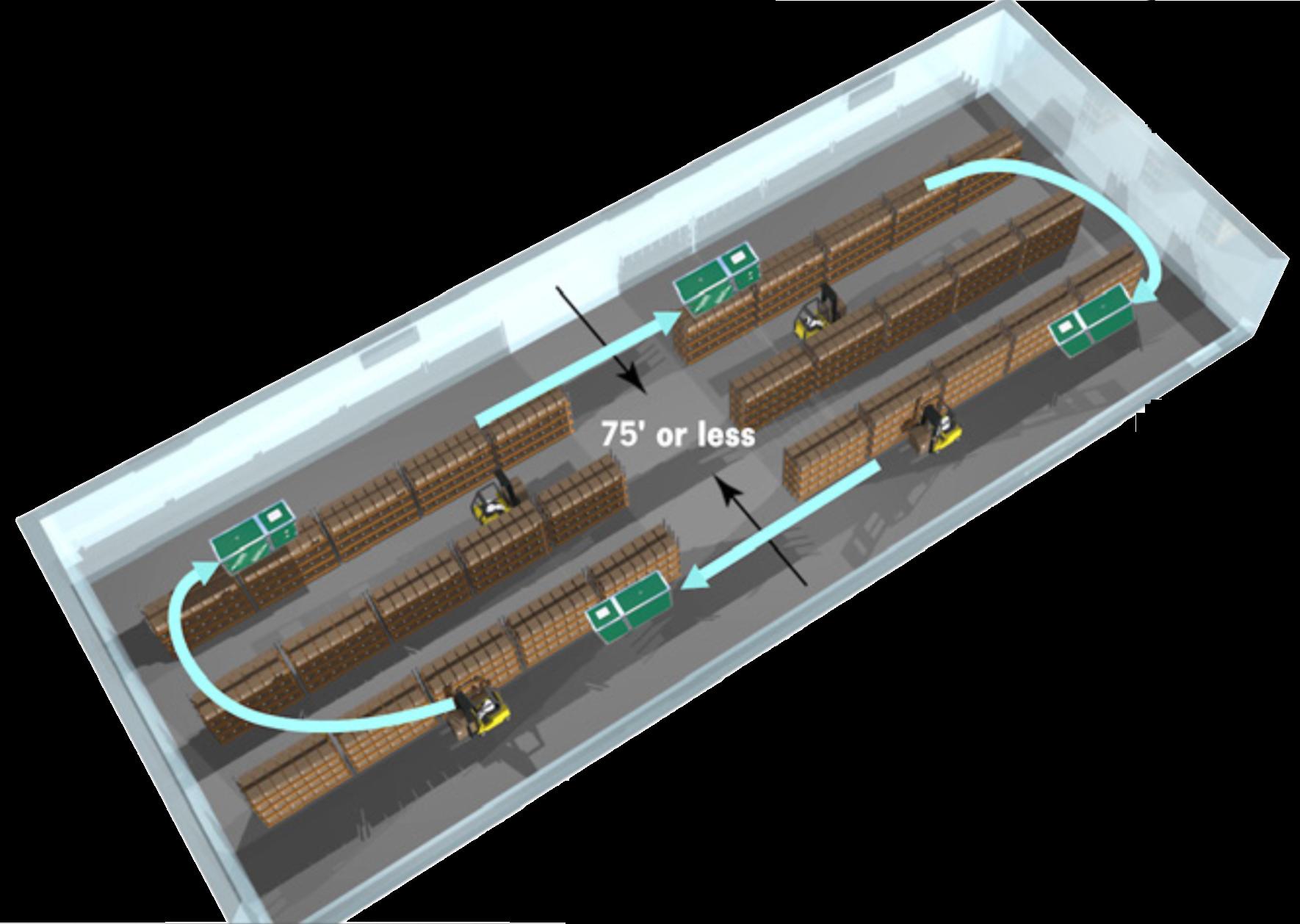 Configuración para colocar los purificadores de aire en la industria
