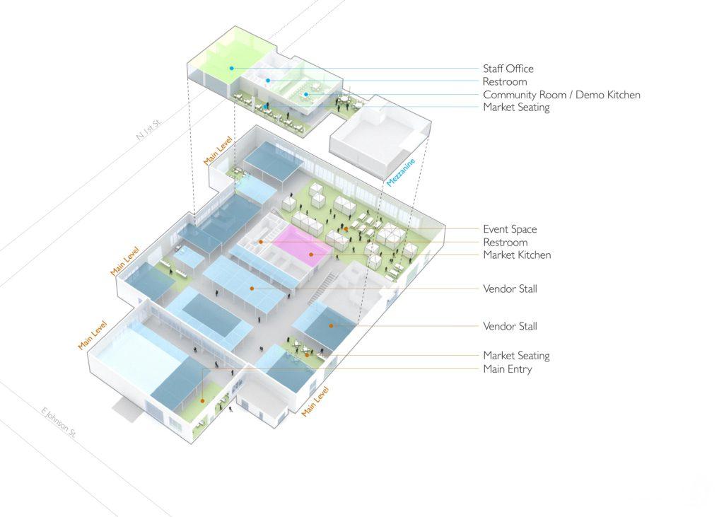 MPM Floor Plan Concept