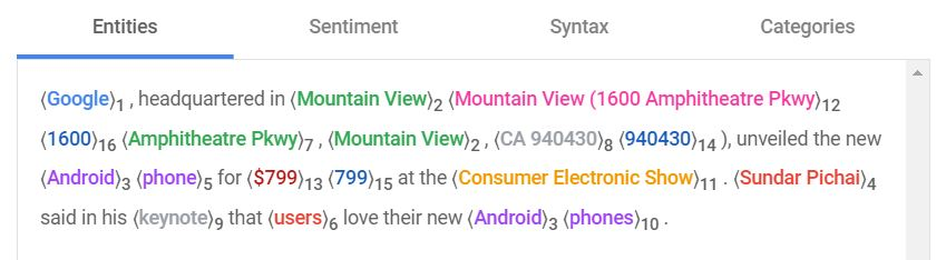 Google's Natural Language API Demo is a great tool for SEOs and content marketers to optimize their content.