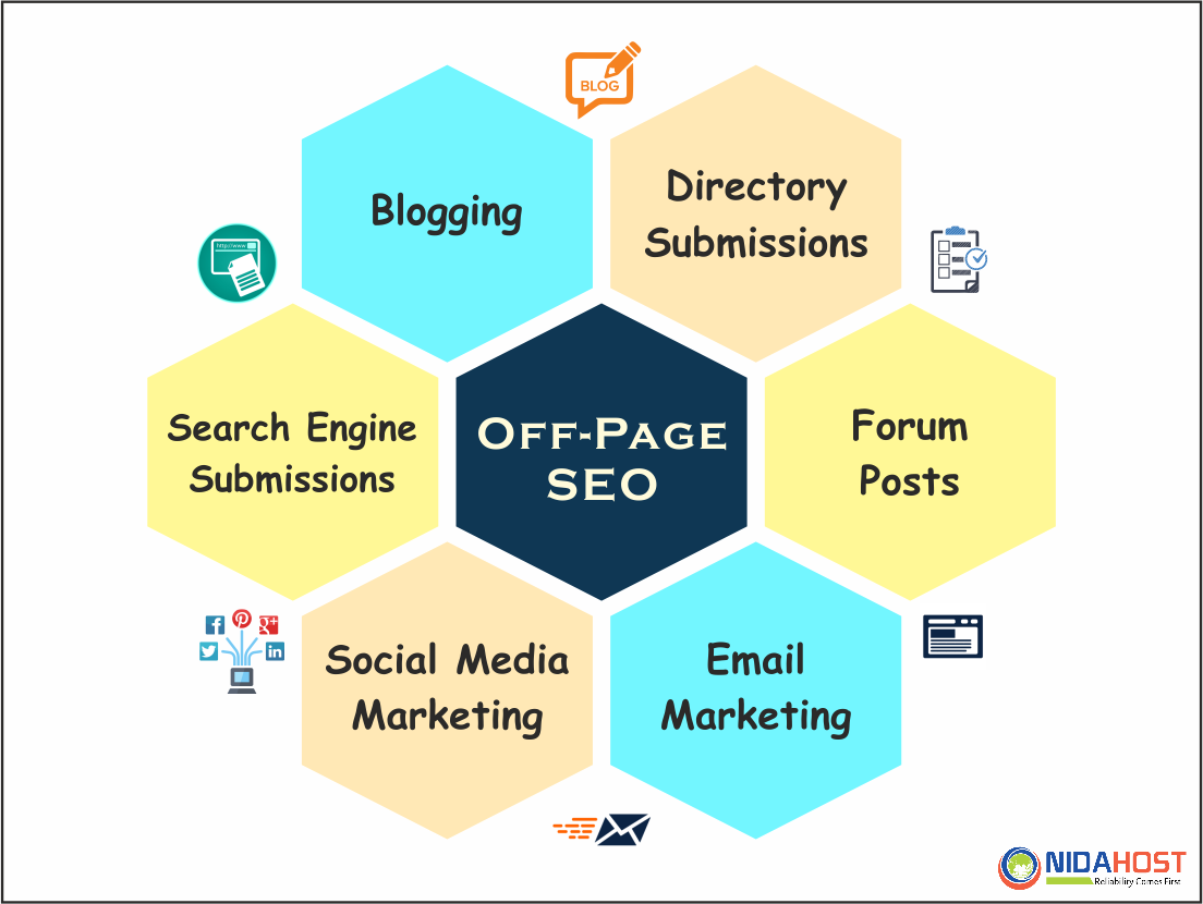 Off-Page SEO elements