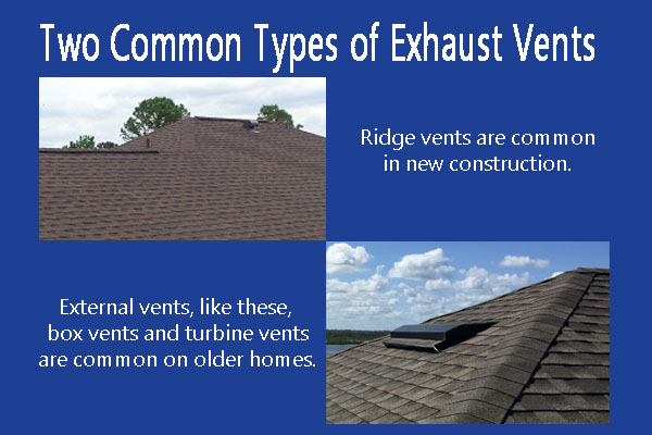 Proper Roof Ventilation Makes a Difference