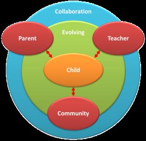collaboration_diagram