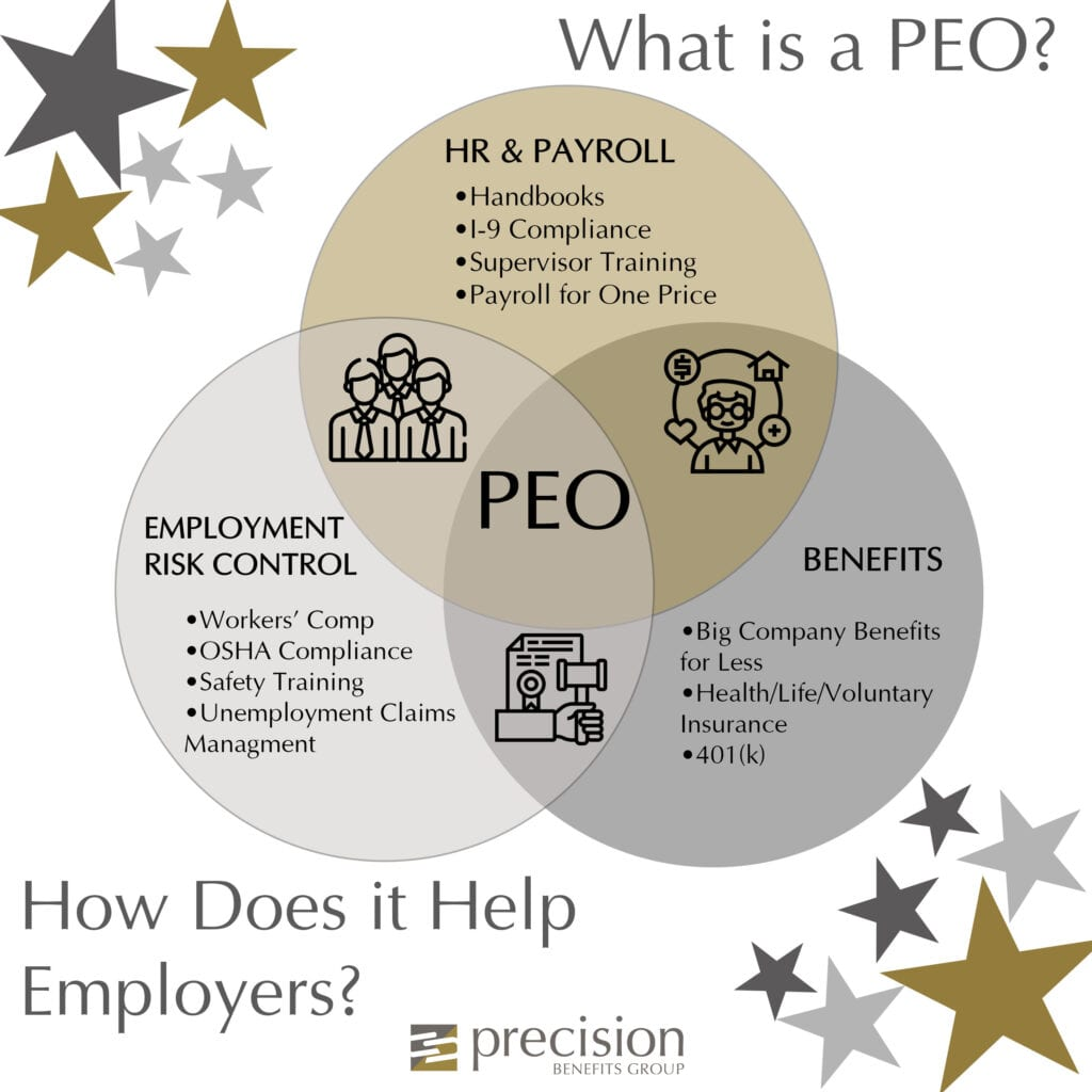 What is a PEO
