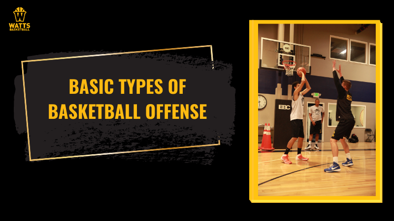 Types of basketball offense