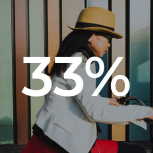 33%-dxm-stats