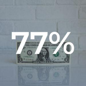 77%-dxm-stats