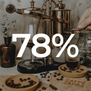 78%-dxm-stats