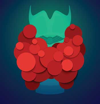 Melanoma and Thyroid Carcinoma: Our Current Understanding
