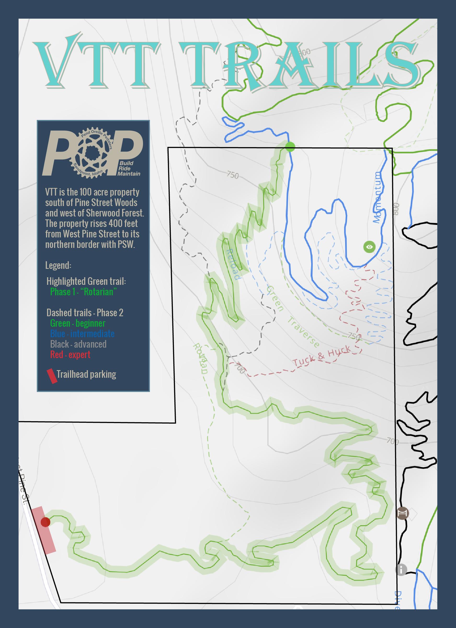 VTT Trail Concept Map