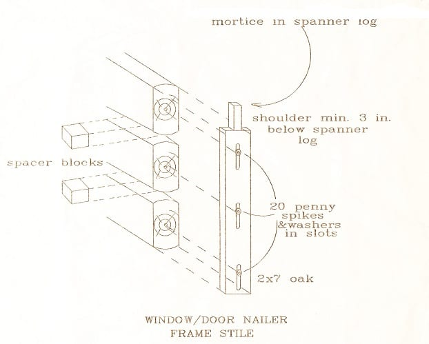 Dovetail Jig Plans
