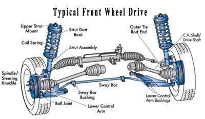 Mercedes-Benz Strut Repair Plano Richardson Allen McKinney Texas