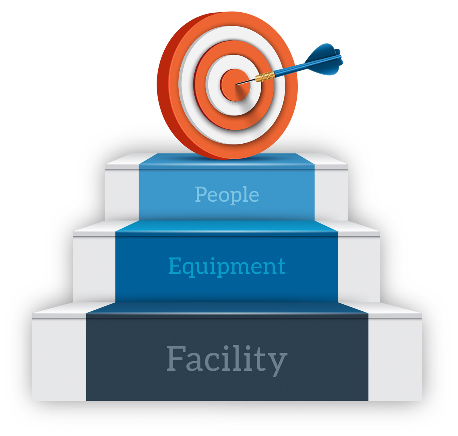 people equipment facility infographic, arrow hitting target