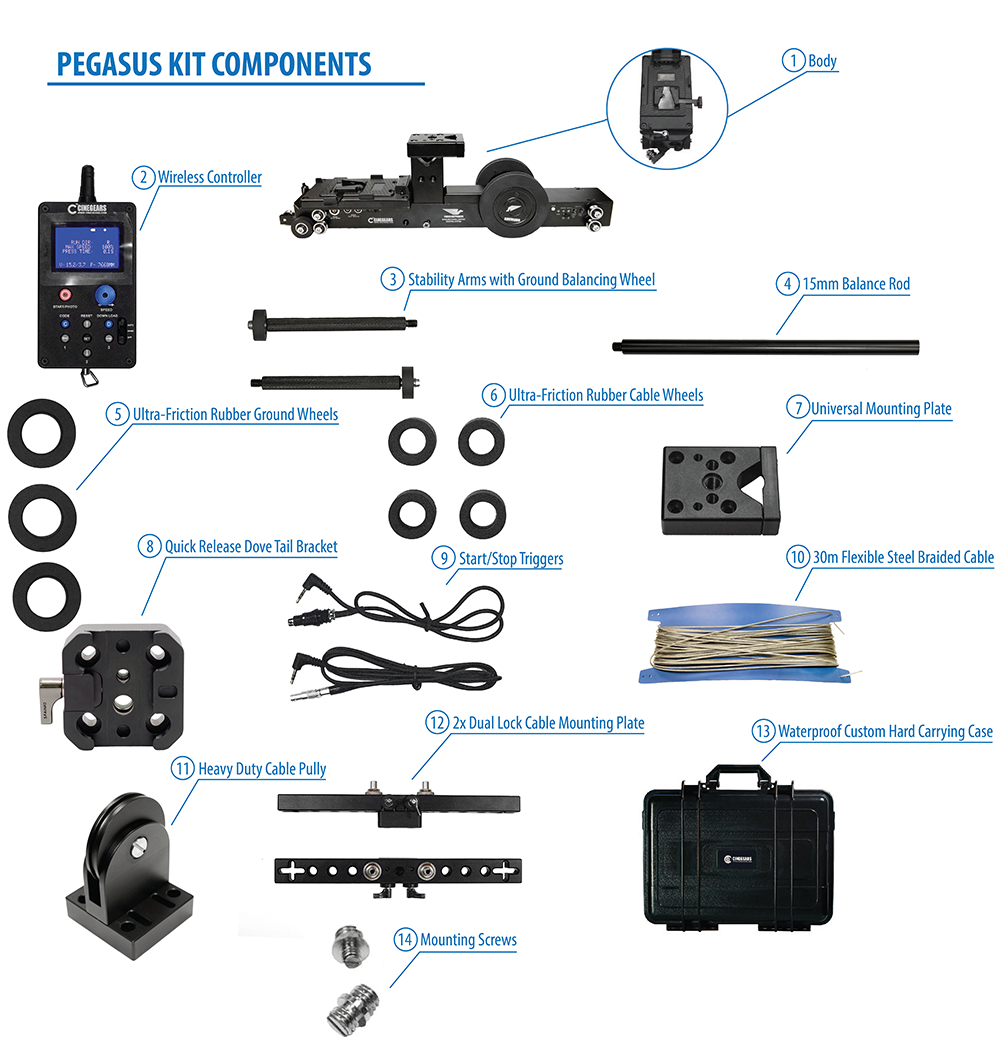 New_Pegasus_Kit_Components_v5