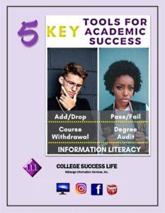 5 Key Academic Tools