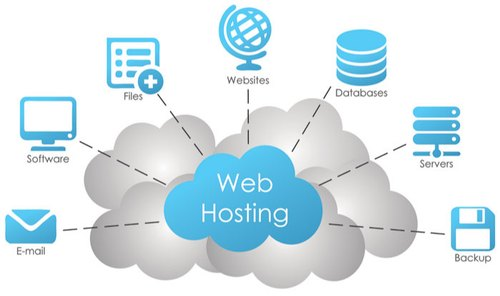 What is Web Hosting ?