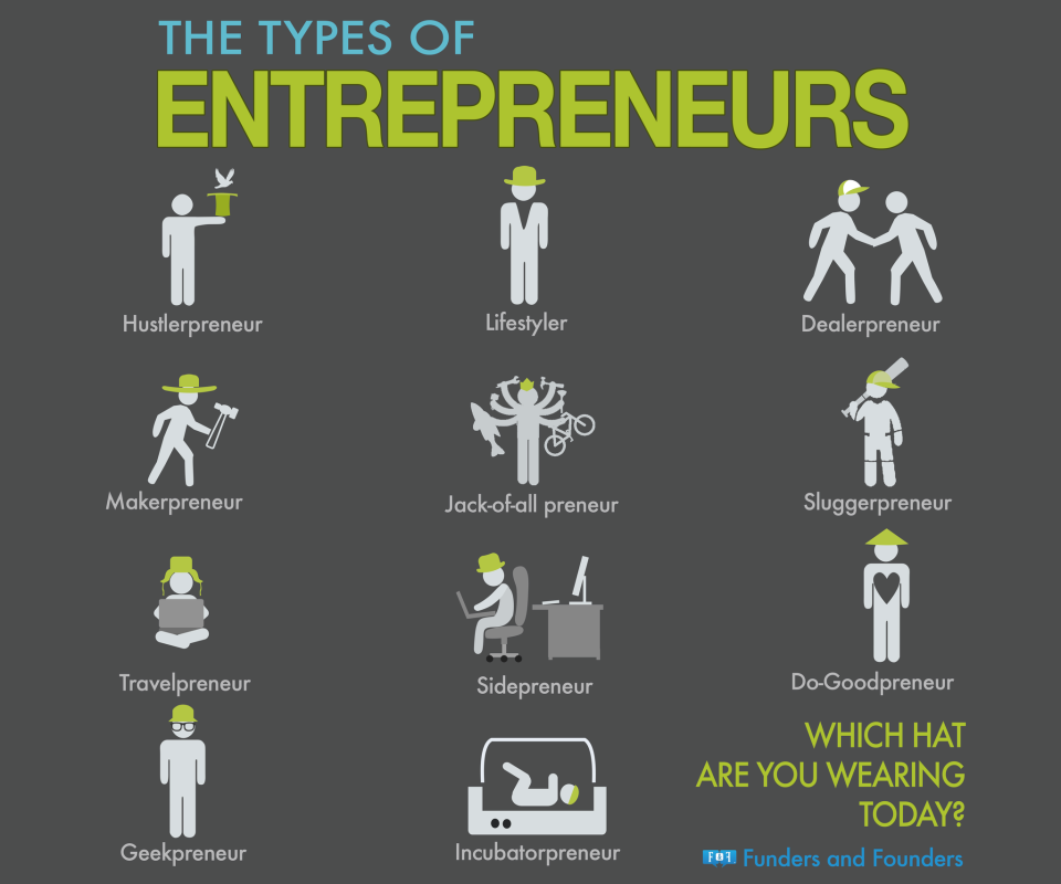 The #StartUp Cult: The 12 Different Kinds of Entrepreneurs