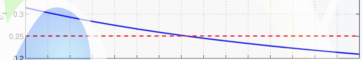 التركيبة الجزئية للأسواق