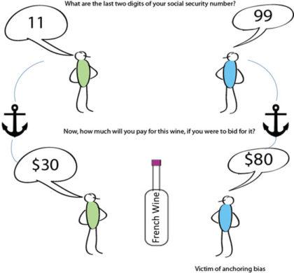 anchoring_bias
