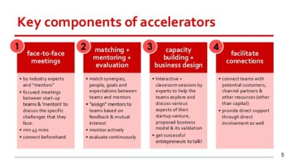 startup-accelerators-scouting-great-startups-for-them-5-638
