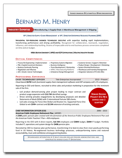 Resume Sample Supply-Chain Executive