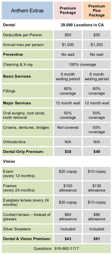 Anthem Extras Senior Dental PPO