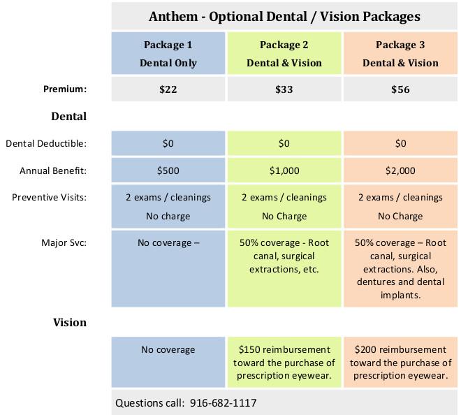 Anthem MediBlue PPO & HMO Medicare Plans 2020 - JohnConner.com
