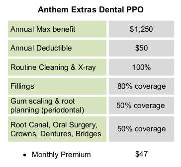 New Anthem MediBlue PPO & HMO Plans in California 2020