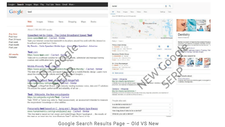 seo services- Old vs New SERP