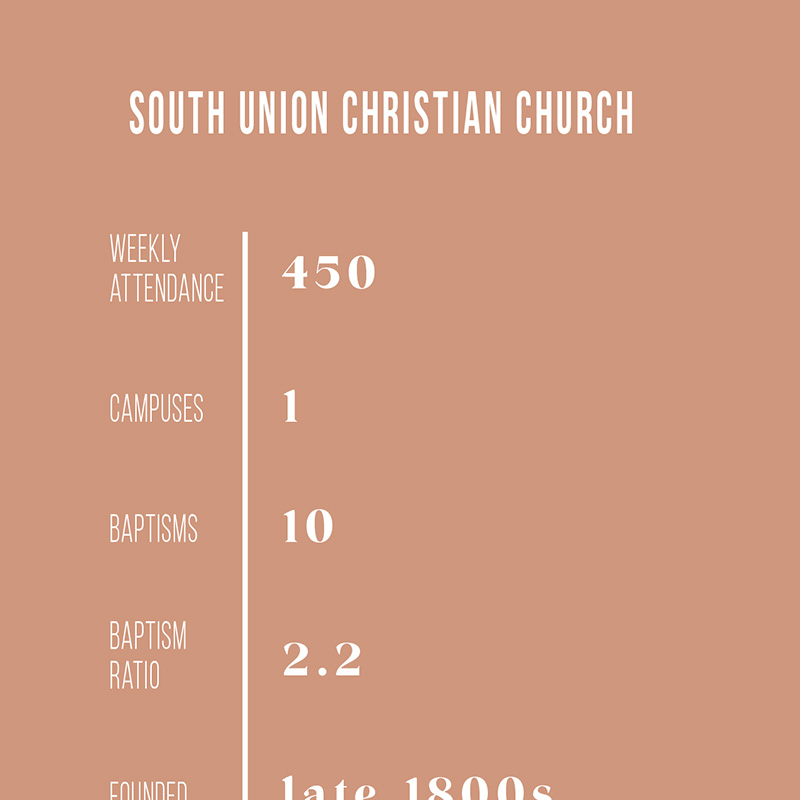 SPOTLIGHT: South Union Christian Church, Bloomington, Indiana