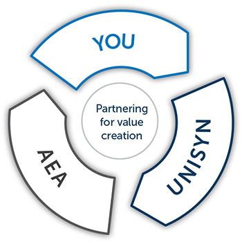 Partnering for value creation
