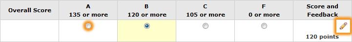 change OverallScore options