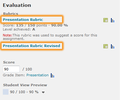 multiple rubrics highlighted in Evaluation panel