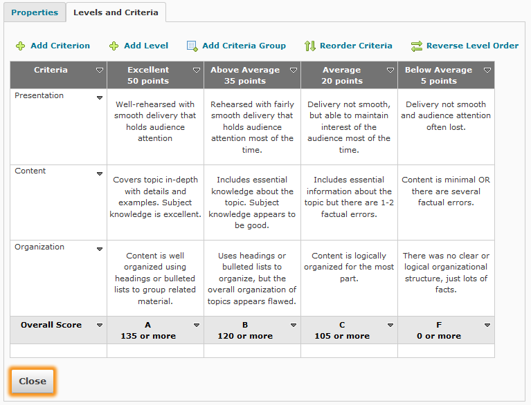 close completed rubric