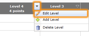 Edit level dropdown