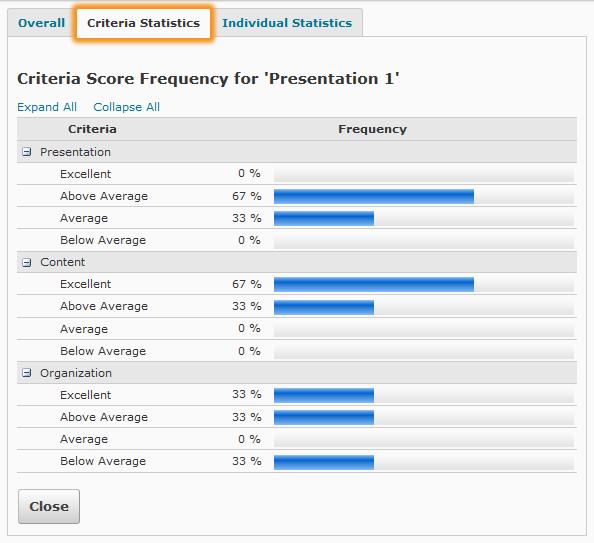 Criteria Statistic Tab View