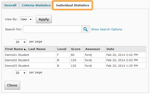 Individual Statistic Tab View