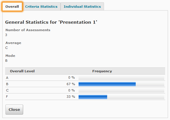 Overall Statistic Tab View