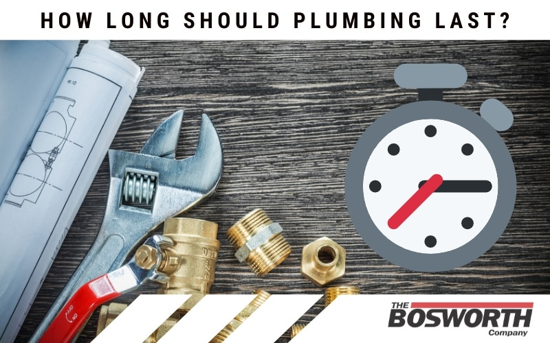 "clock and tools to indicate the question, ""How long should plumbing last?"""