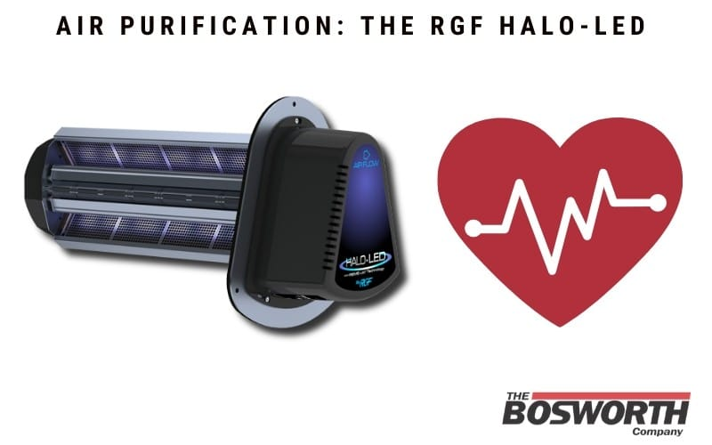 Air Purification: RGF HALO-LED