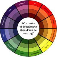 The Importance of Color when Applying Makeup