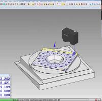 Fast On-Machine Laser Scanning