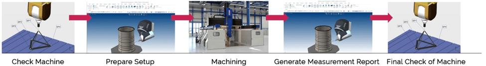 Smart Factory Machine Tool traceability