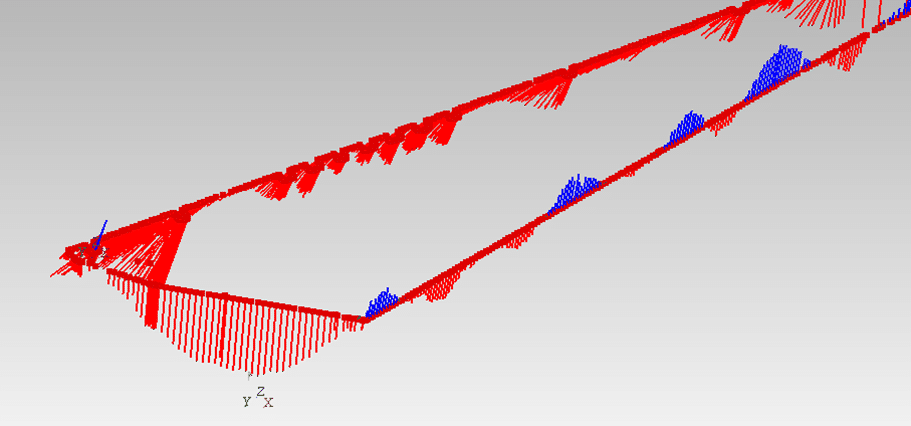 Profile error of a NC trimming path on a point cloud surface generated from blue light laser scanning
