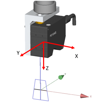 Blue Light Laser Sensor Integration and Point Cloud Metrology within the Manufacturing System