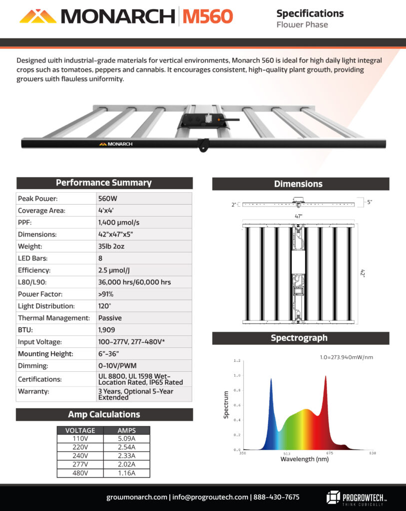 Product Specification Sheets