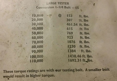 Torque to Bolt Tension Chart